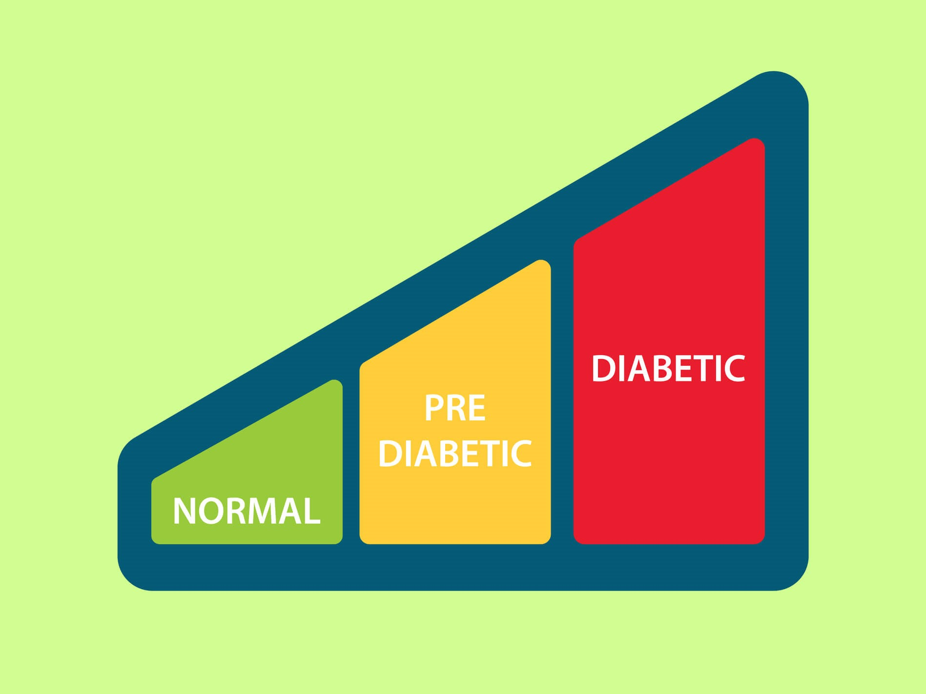 Diabetes…is it a diagnosis for life?